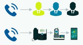 ¿Cómo activar o desactivar el desvío de llamadas de tu teléfono fijo o móvil?