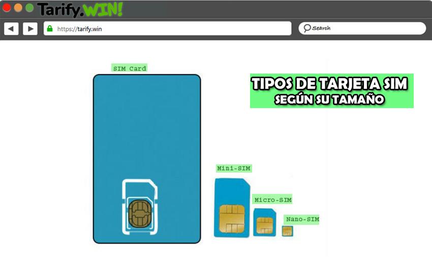 ¿Cuáles son los tipos de tarjetas SIM que se conocen en la actualidad y cómo funcionan?