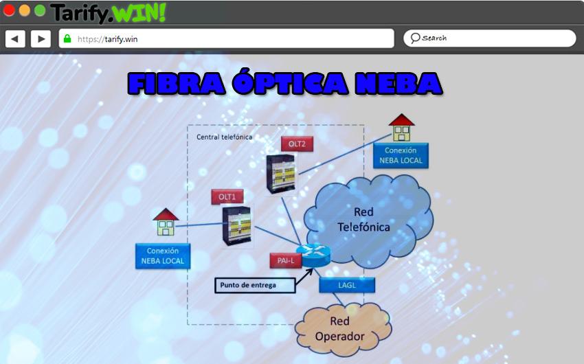 ¿Qué es la fibra óptica NEBA y por qué se creó?