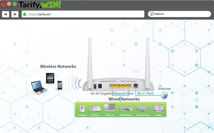 ADSL2 vs ADSL ¿Cuál es mejor y en qué se diferencian?