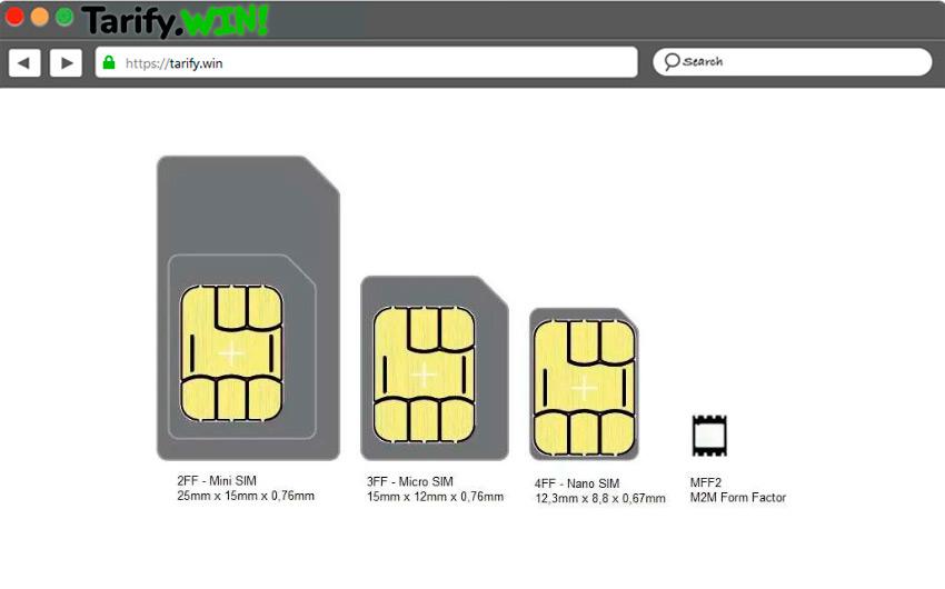 Del SIM al NanoSIM ¿Cuál es la historia de esta transición en la telefonía móvil?
