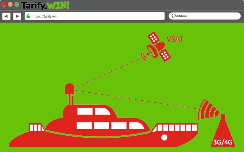 Internet satelital marítimo